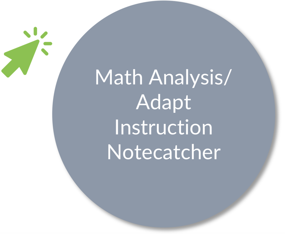 math analysis adapt instruction notecatcher