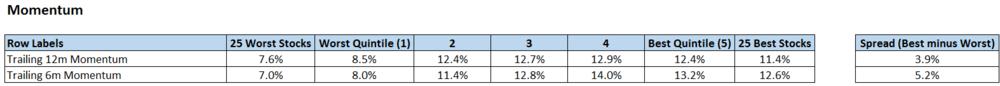 energy momentum factors.PNG