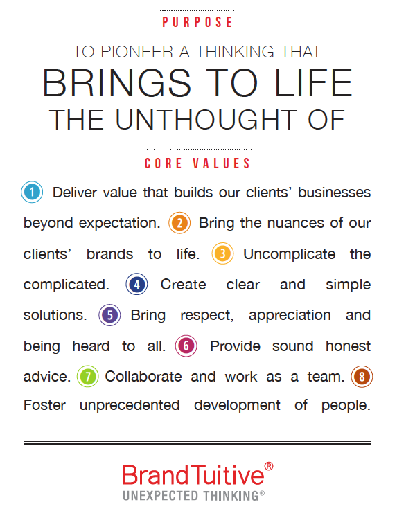 Brand Agency NYC Core Values.png