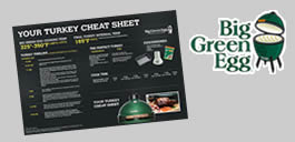 Big Green Egg Turkey Cheat Sheet