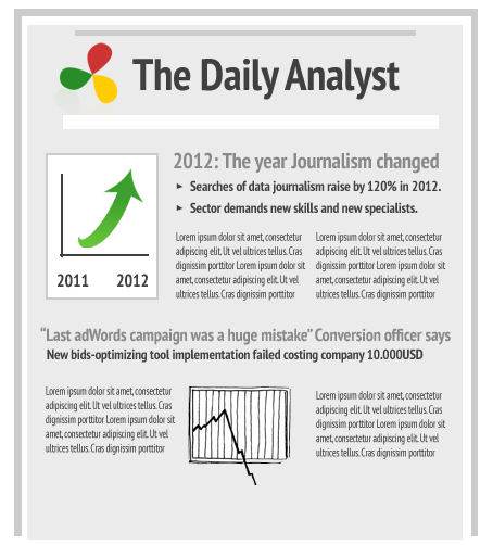daily-analyst