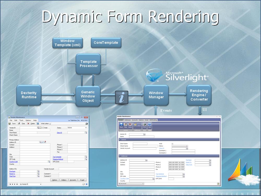 Renderización Dinámica de Formas Web