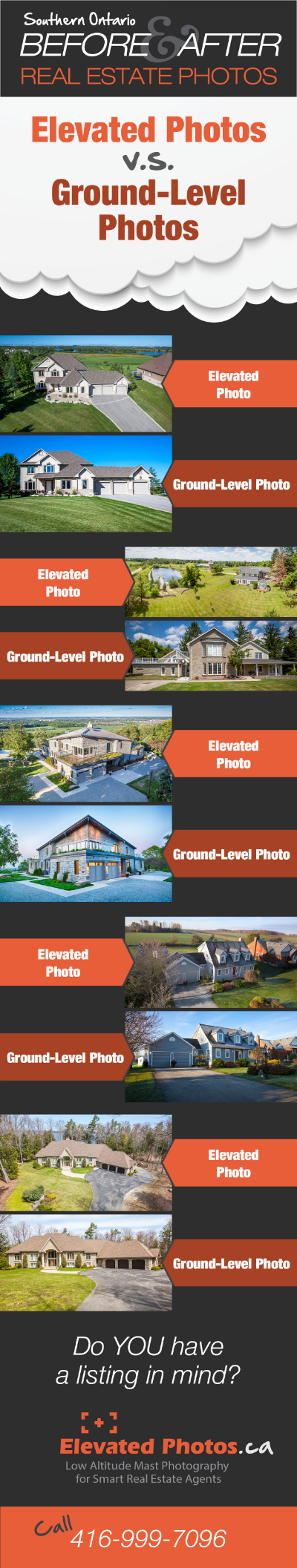 Real estate infographic showing the difference between elevated photos and ground-level photos.