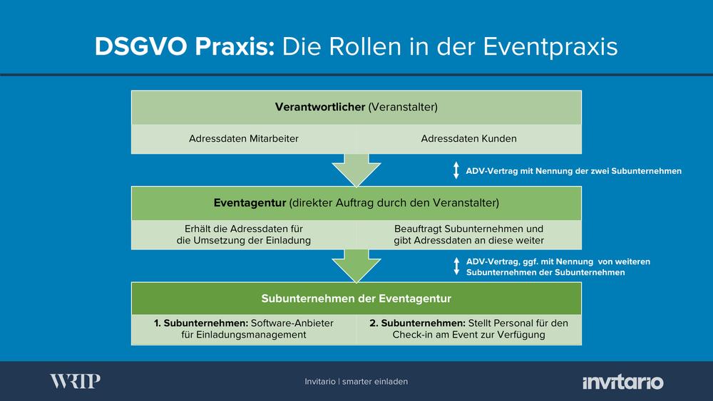 DSGVO-Webinar-Invitario-V2.png