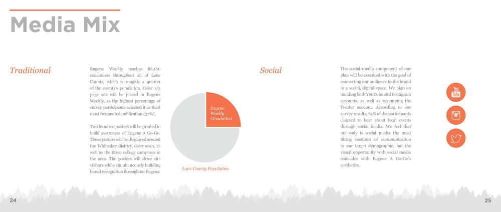 EAGG Campaign Book13.jpg