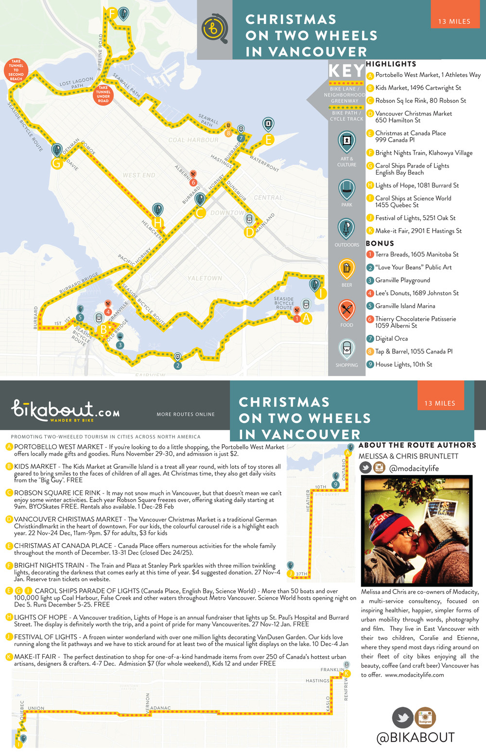Bikabout-Vancouver-Christmas-on-two-wheels