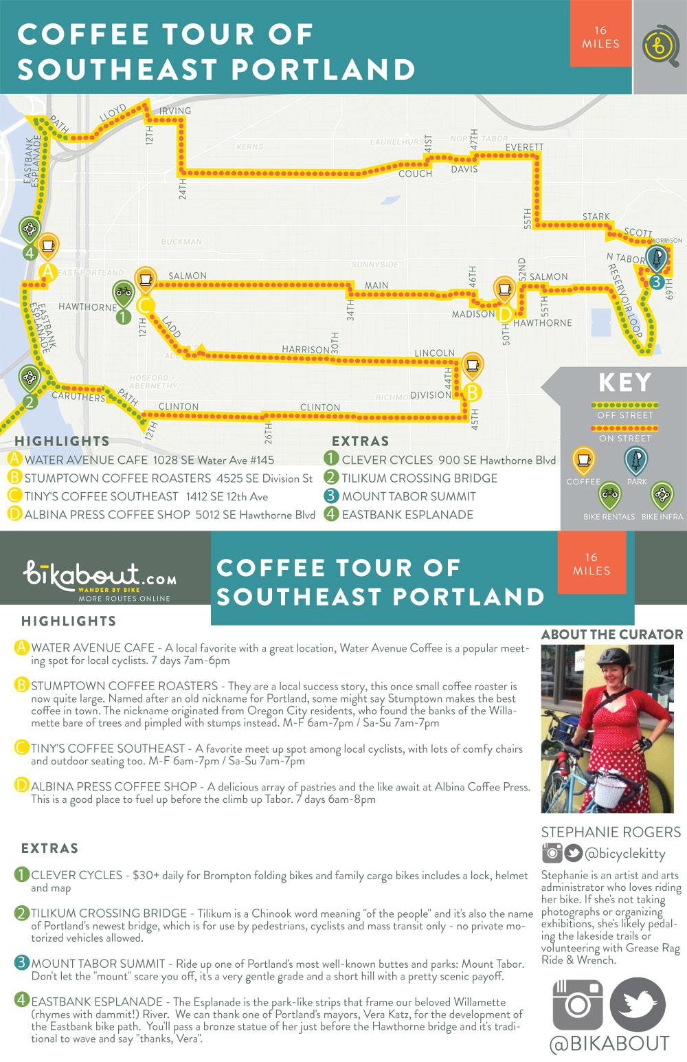 Bikabout-Bike-Map-Coffee-Tour-of-Southeast-Portland.jpg