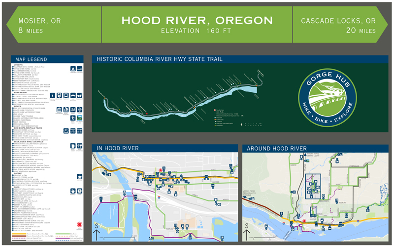 Hood River, OR