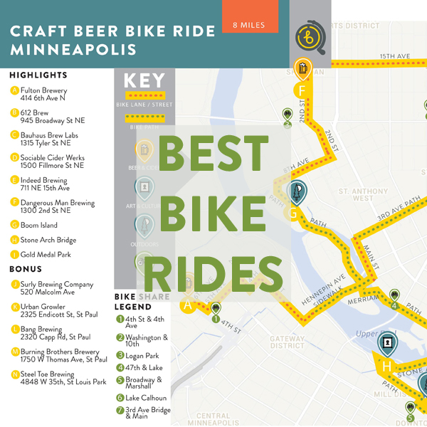 Best Bike Rides in Minneapolis