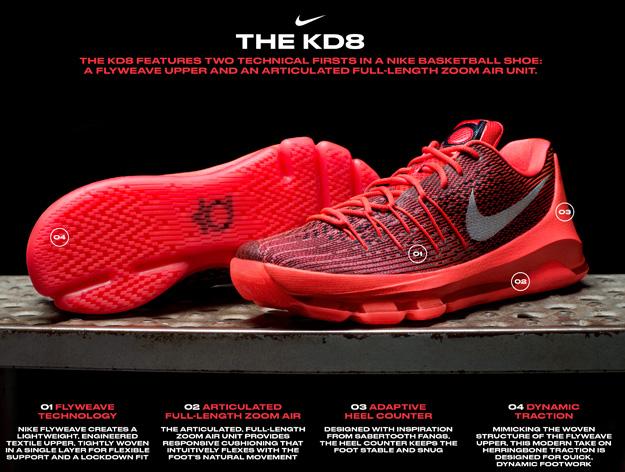 Nike-KD-8-Release-Date-1.jpg