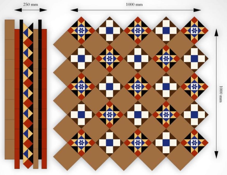 Victorian Tile Patterns Tile Source Inc
