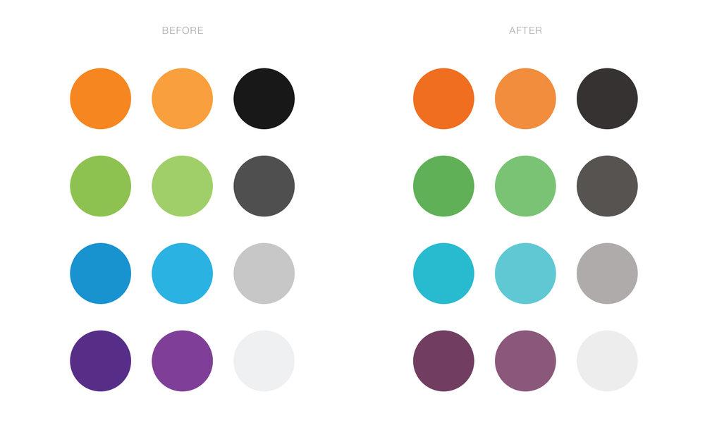 color palette before and after