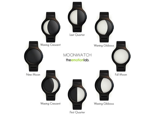 moonwatch-by-the-emotion-phases.jpg