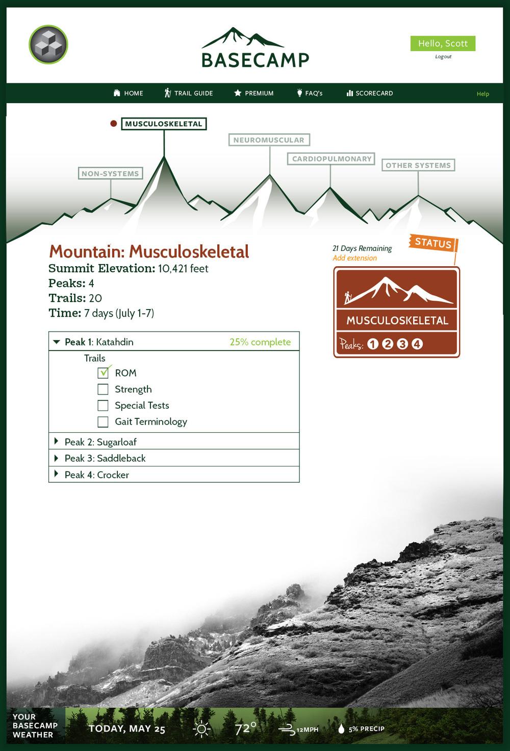 Basecamp.Peak.Trail.Round4.jpg