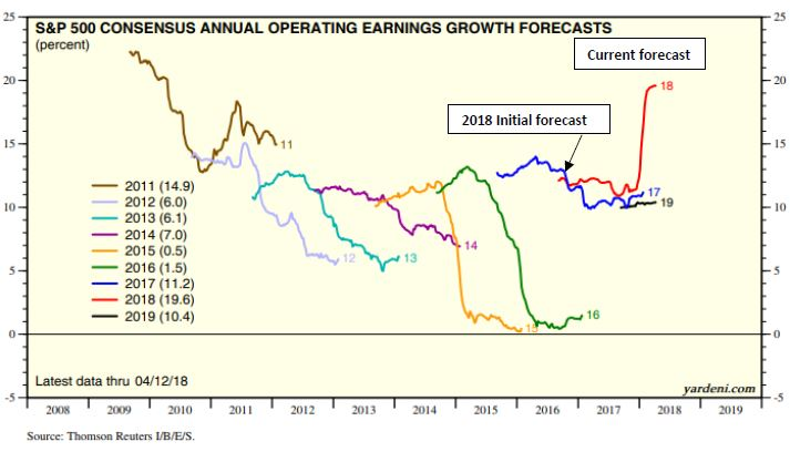 earnings proj.JPG