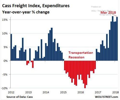 cass freight.JPG