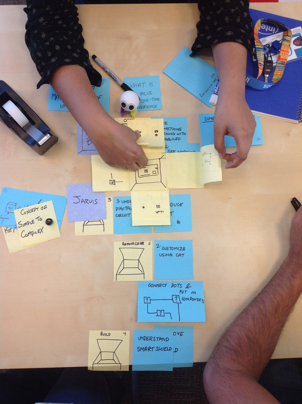 Prototype 0: Post-It Ideation