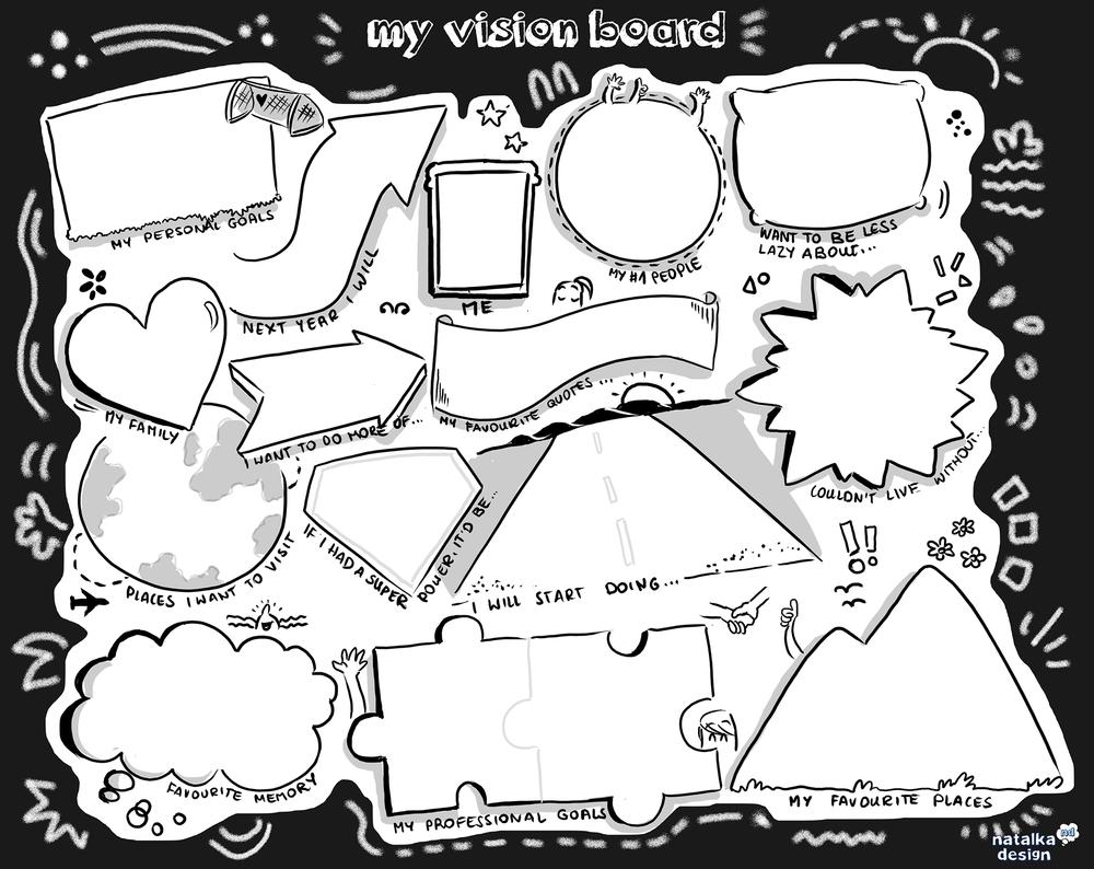 Natalka Design vision board
