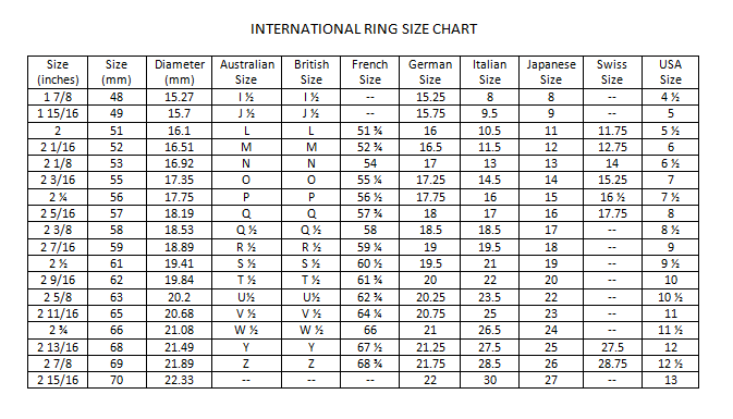 Is Ring Sizes Universal