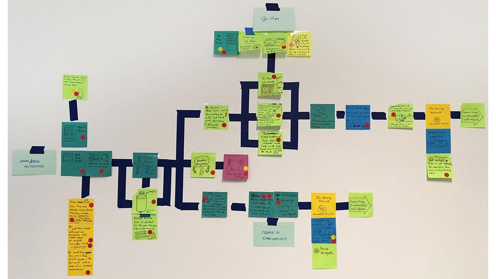 journney map concept.jpg