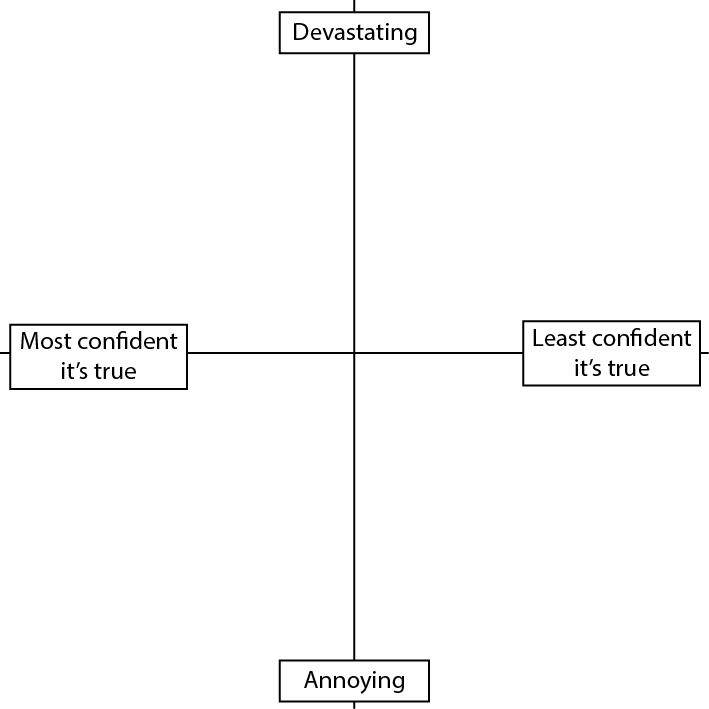 004 Riskiest Assumptions.jpg