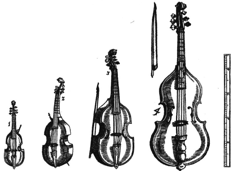 From Michael Praetorius' Syntagma Musicum