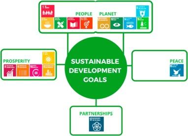 SDG_AAA_2.jpg