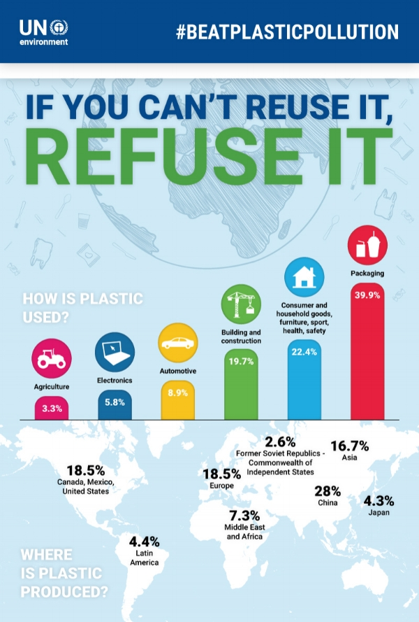PLASTIC_infographic_en.jpg