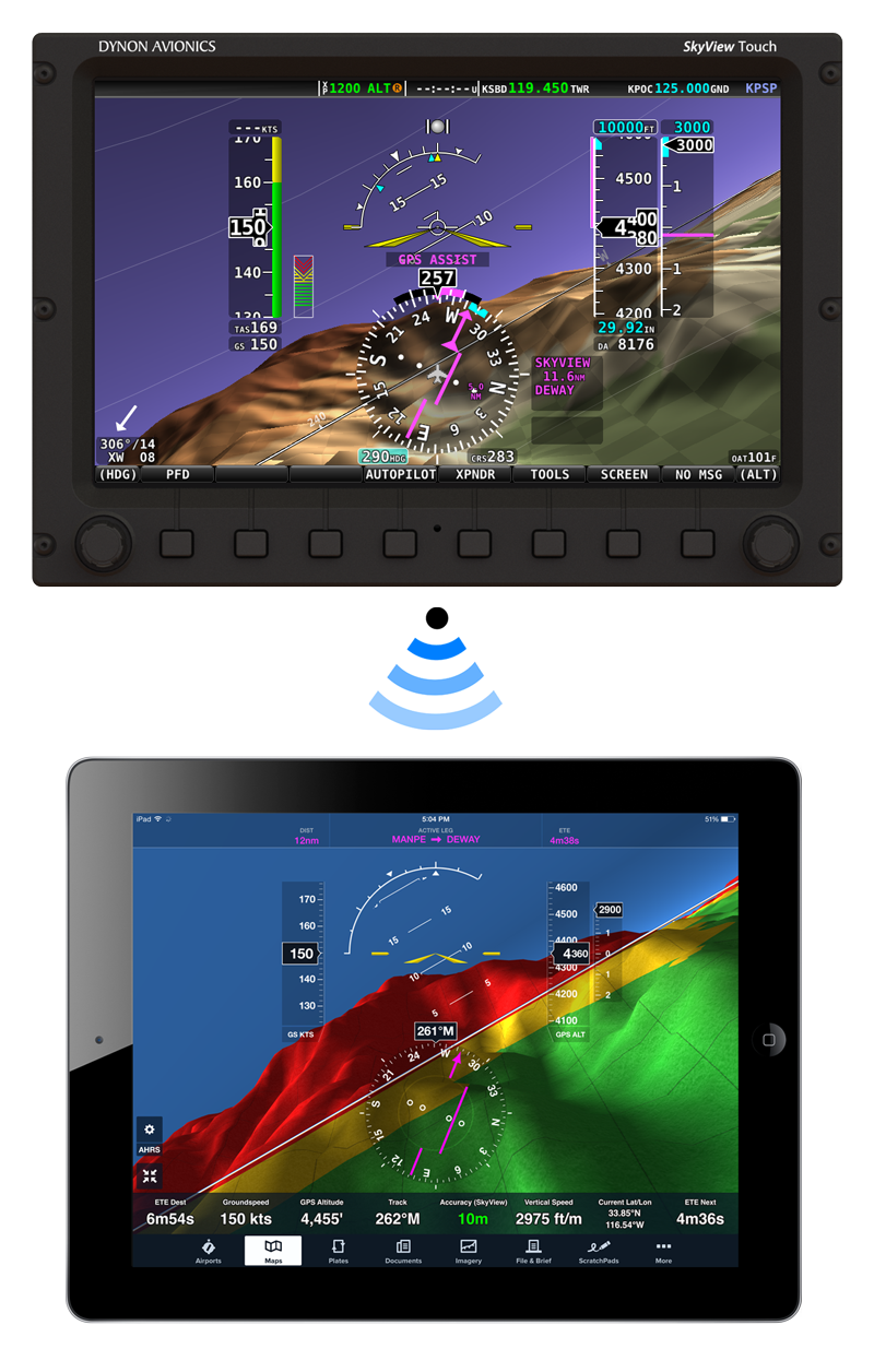 Send SkyView's GPS Position and Attitude to ForeFlight