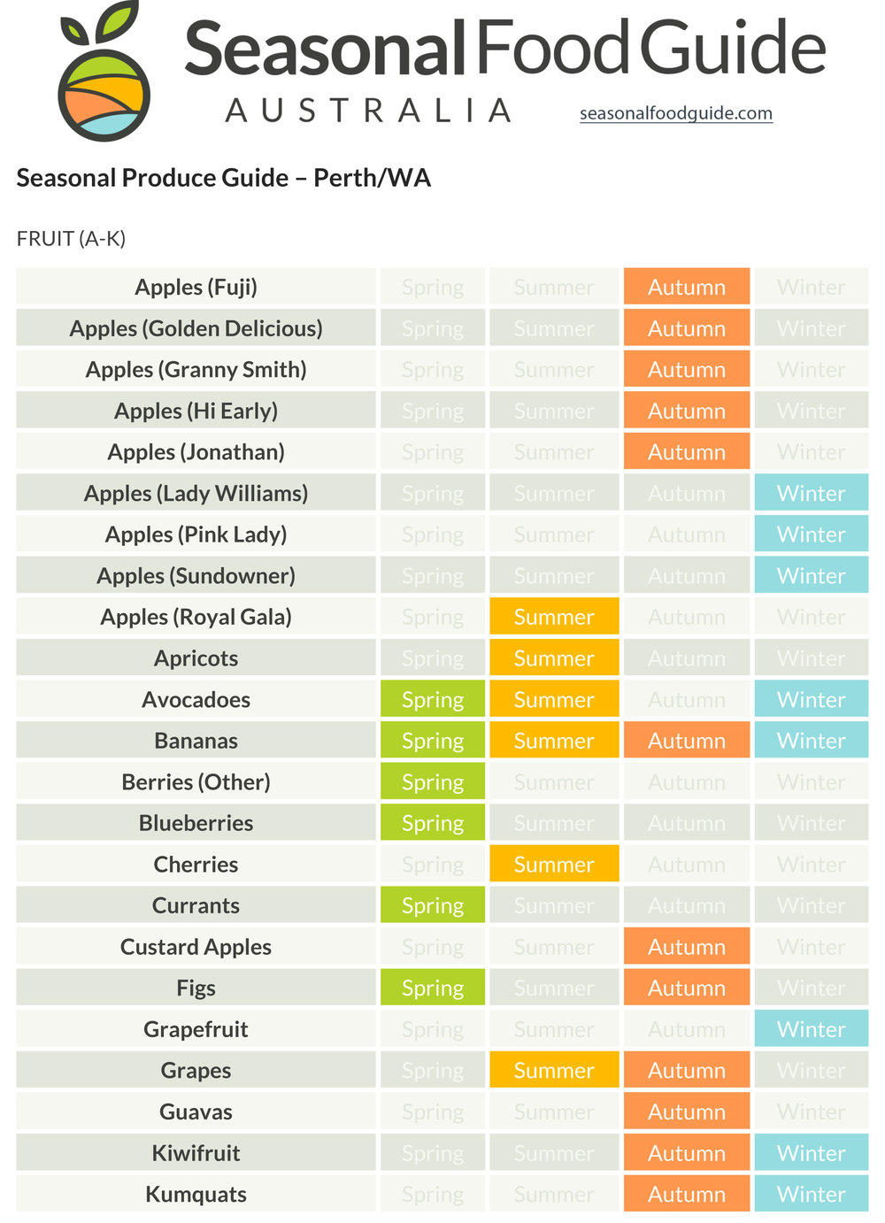 Seasonal Produce Guide - 1.jpg