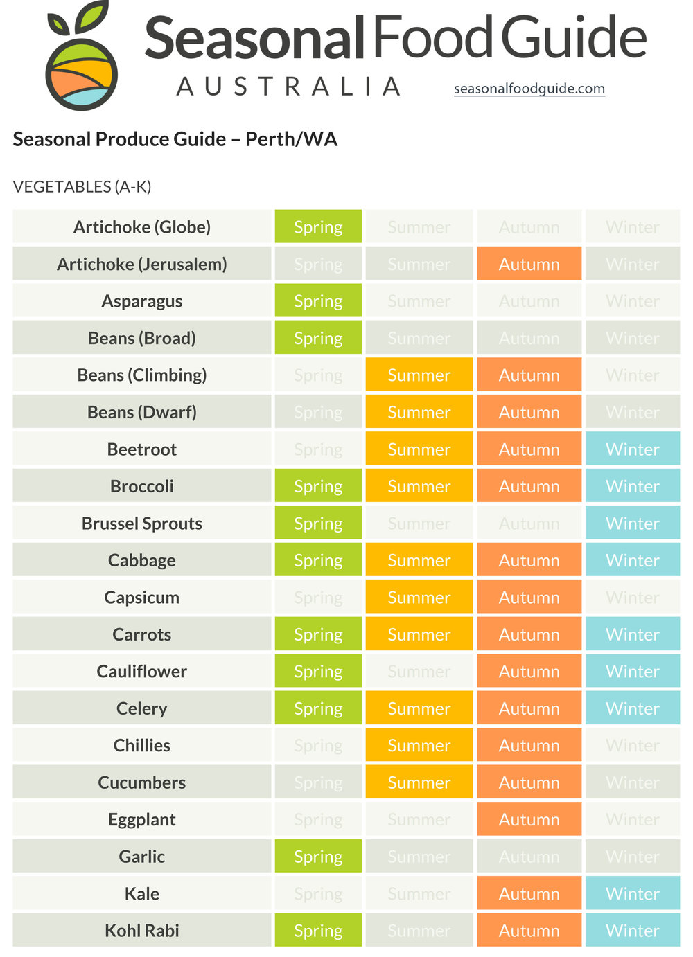 Seasonal Produce Guide - 3.jpg