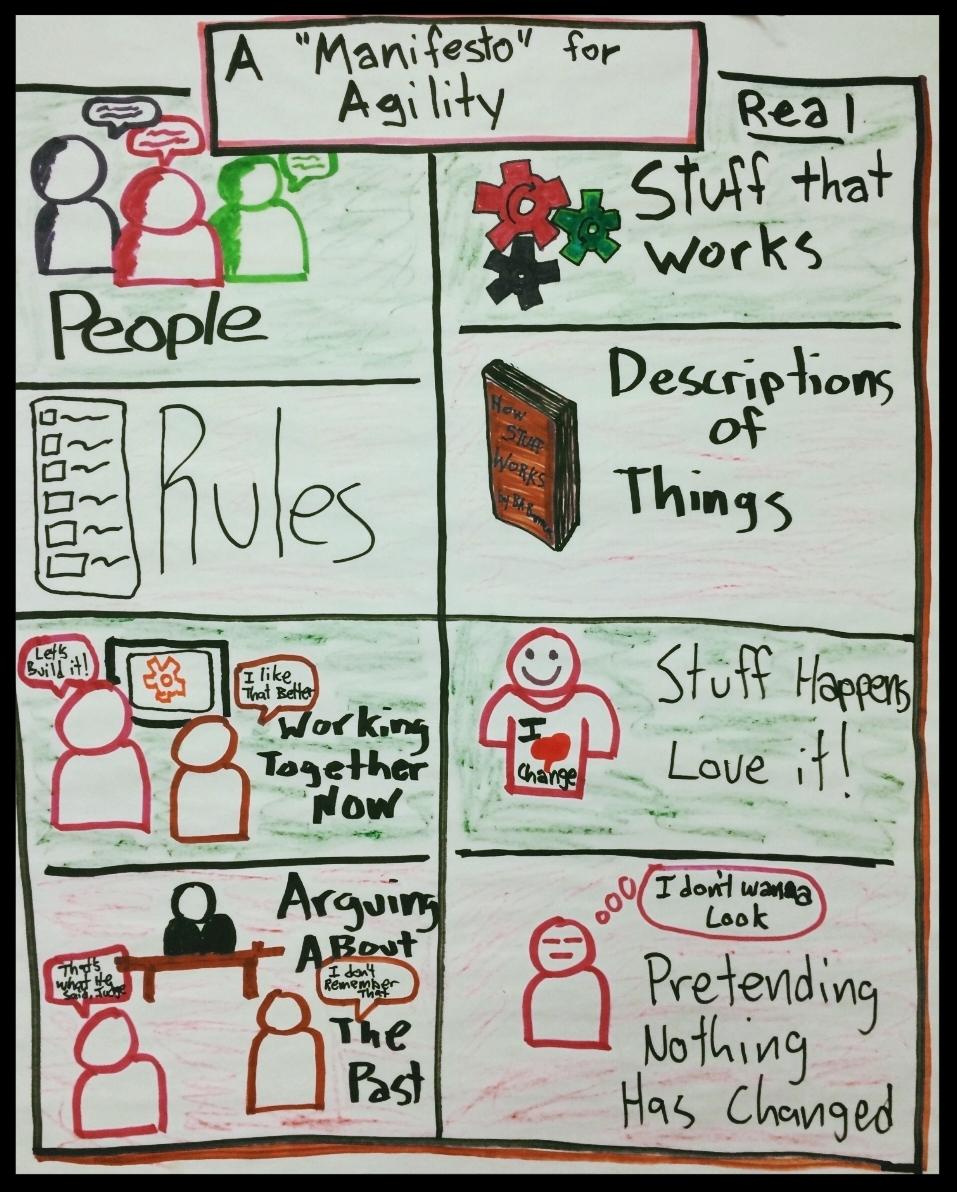 Agile Manifesto meaning.jpg