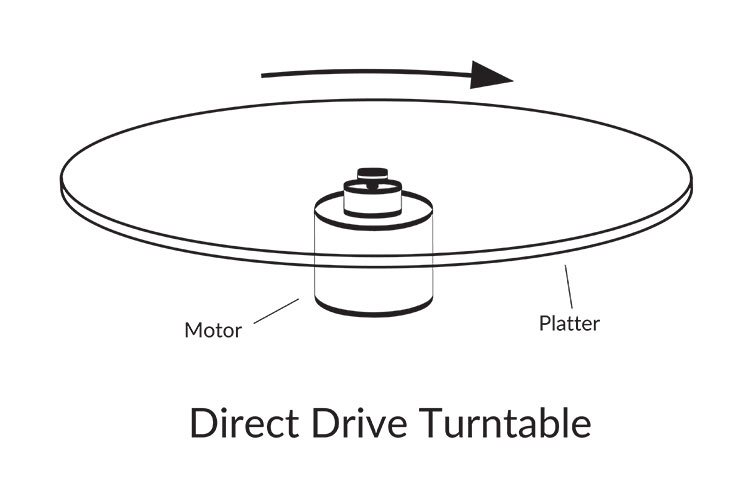 direct-drive-turntable-diagram.jpg