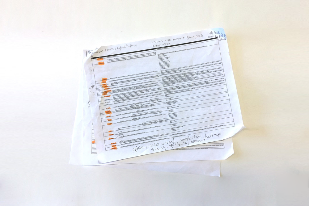 Printout of Requirements