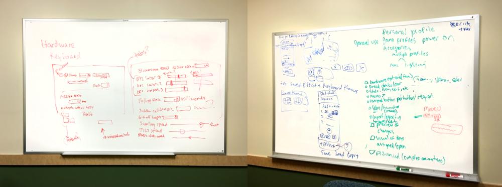 Whiteboard Process