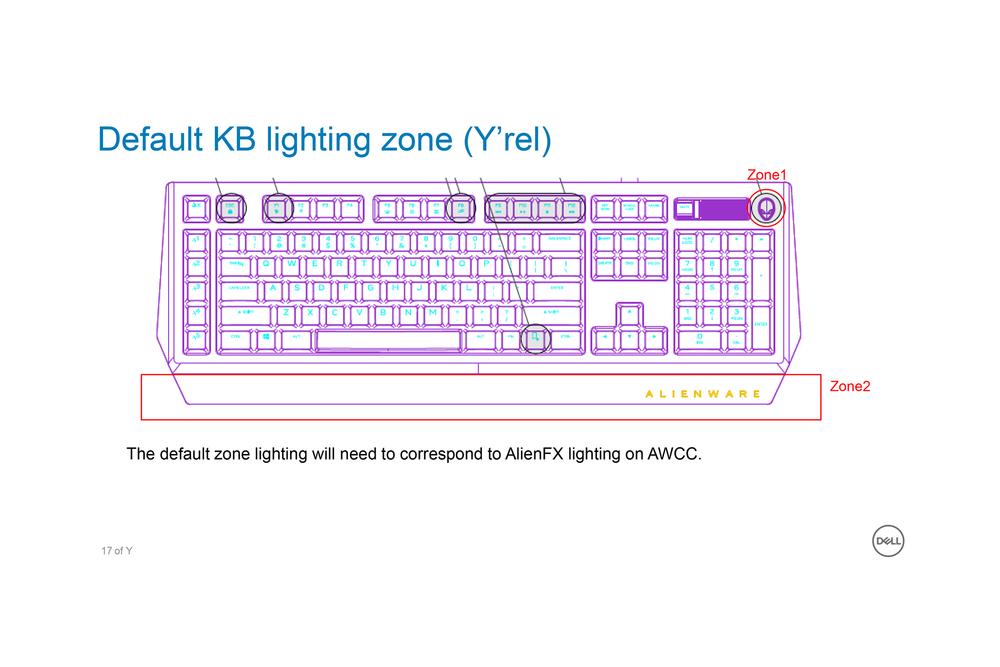 Lighting Zones