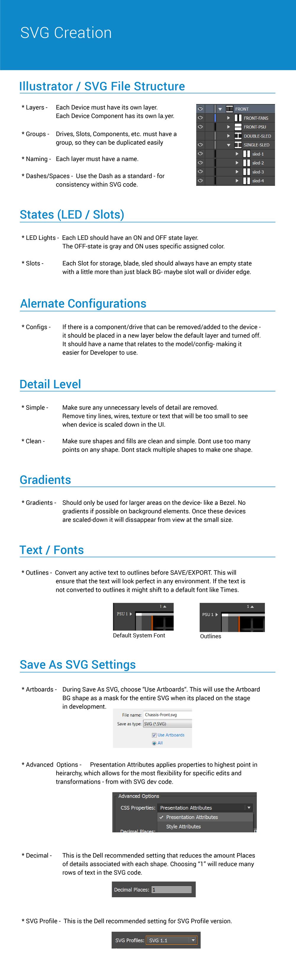 Style Guide: Methodology