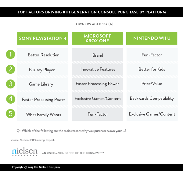 nielson chart 2.png