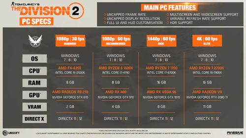 the division 2 pc specs.jpeg