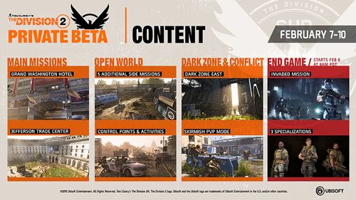 the division 2 beta missions.jpeg