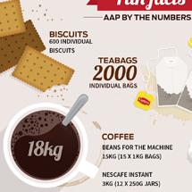 aapcoffee.jpg