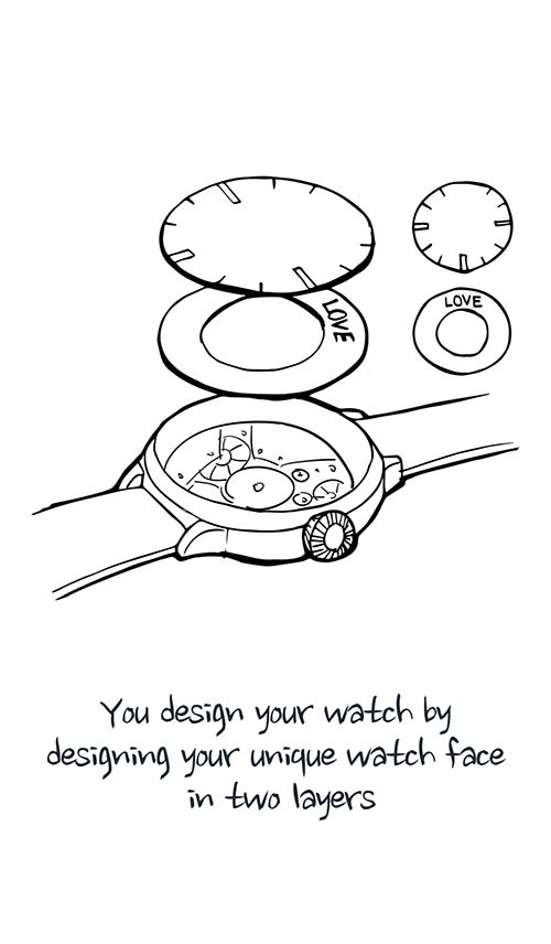 Designing your watch in layers