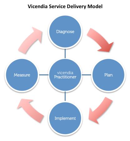 DeliveryModel.jpg