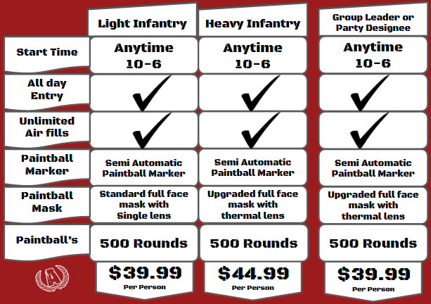 Low Impact Paintball Rates