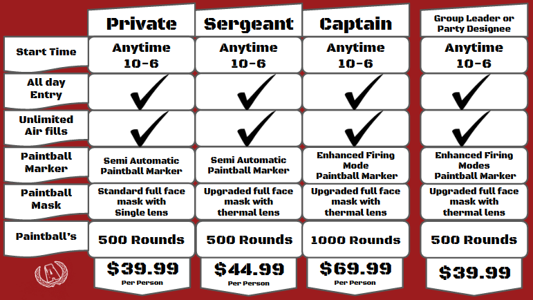Traditional Paintball Rates