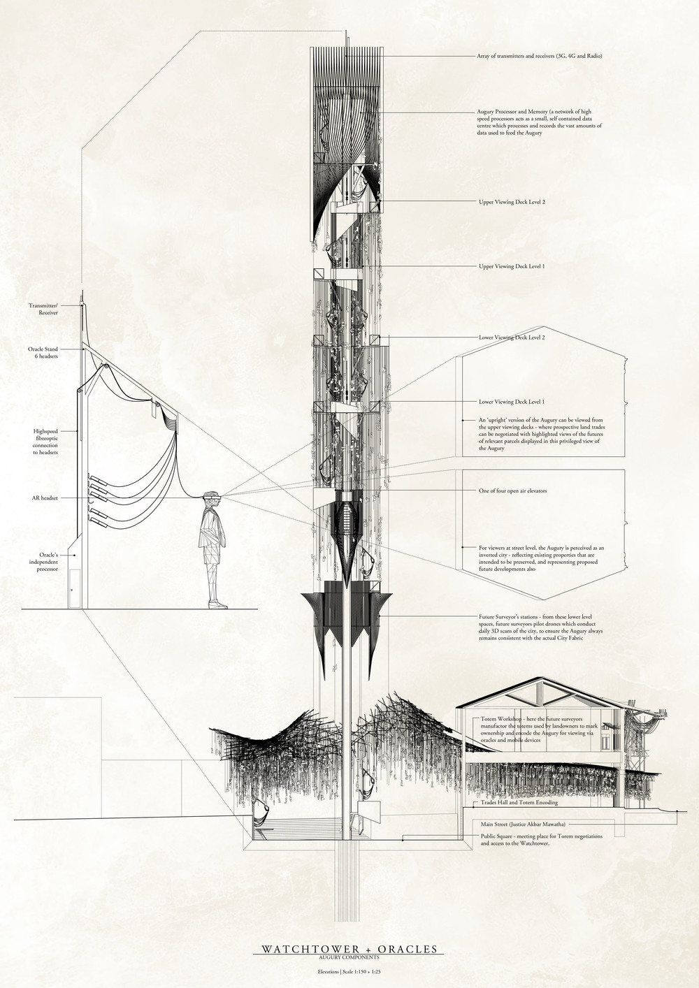 The Watchtower - Schematic