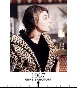Anne Bancroft Movie Icon And Leopard Print Design