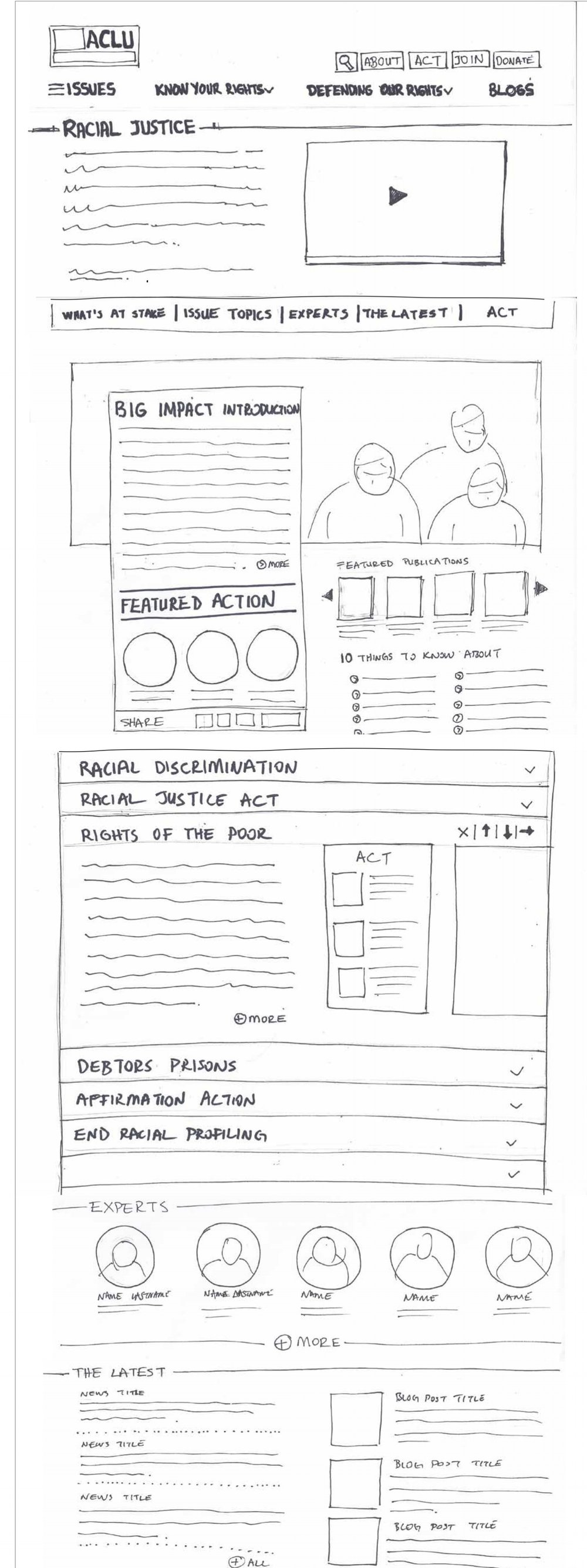 ACLU_Wireframe_Sketches.jpg