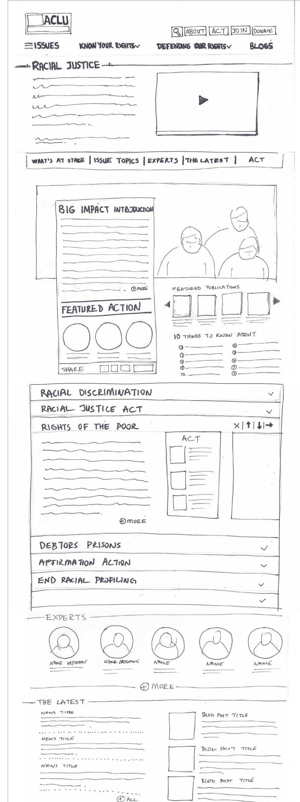ACLU_Wireframe_Sketches.jpg