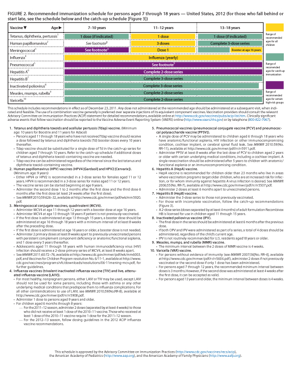 vaccine7-18yrs